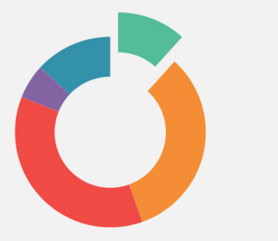 """Pie chart"" by FreePik Open licence (Free use permitted)"