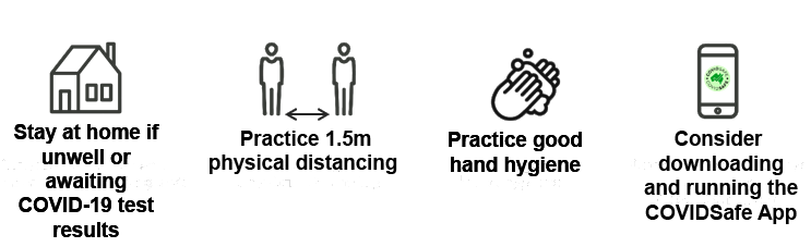 Stay at home if unwell or awaiting COVID-19 test results, 1.5m physical distancing, practice good hand hygiene, COVIDSafe App
